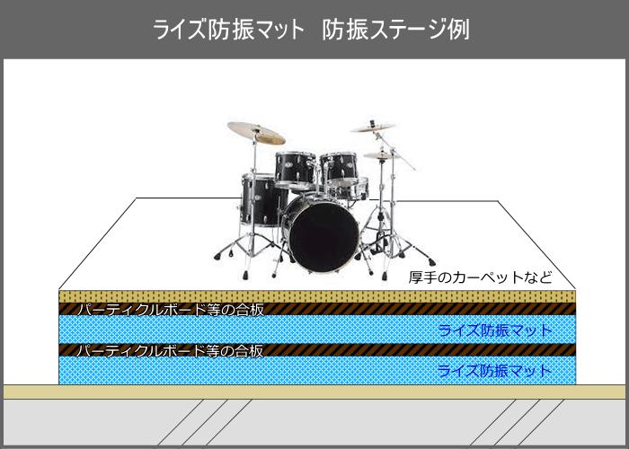 ドラムに最適なライズ防振マット
