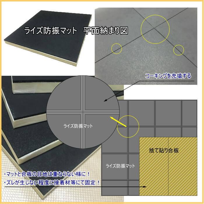 ライズ防振マットの施工方法