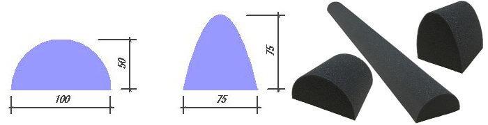 ウレタン材の寸法図