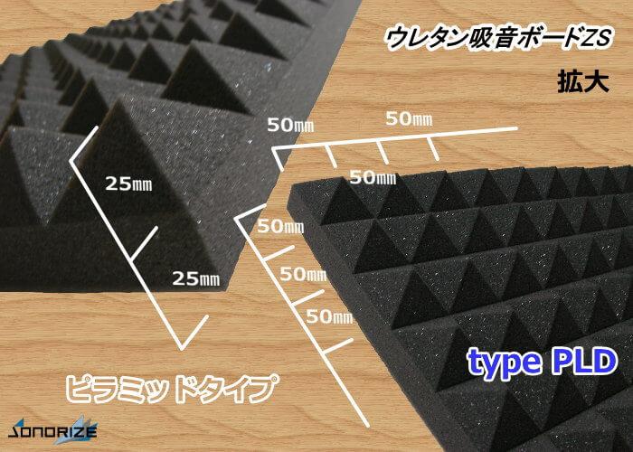 三角形のスポンジ素材の特徴