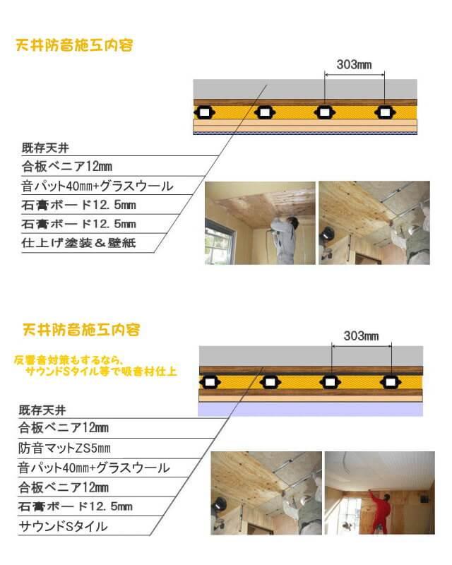 天井の音パット防音
